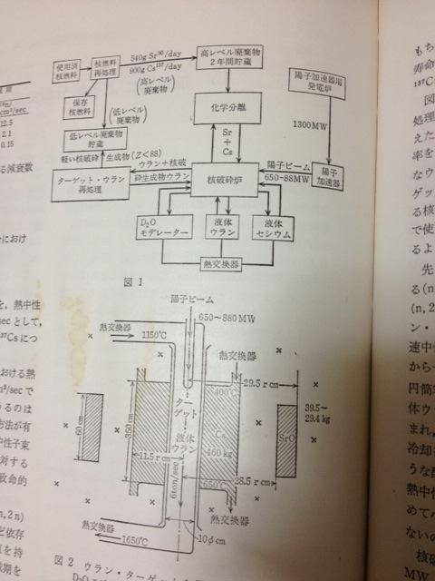 消滅処理の参考図
